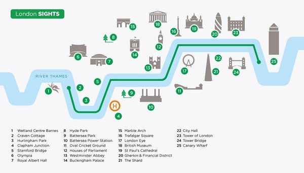 London Sights (20 minutes) header image